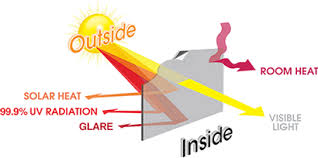light blocking window film tinter s elite automotive and residential window film indiegogo