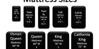 What Size Is A Crib Mattress Standard Size Of A Crib Mattress Feifan Furniture