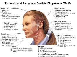 can sinus infection cause dizziness light headed sinus pressure symptoms and teeth grinding tmj symptoms diagram