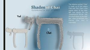 the life of chai