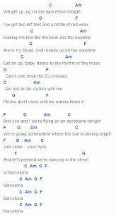 ed sheeran perfect chord original ed sheeran chords best of capo 1 barcelona chords ed sheeran ed