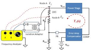 house measurements power tips how connection wires affect bode plot measurements