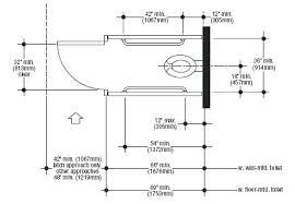 Bathtubs Sizes Standard Bathtubs Bathtub Shower Combo Dimensions Standard Bathtub Shower