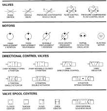 figure c 2 hydraulic schematic sheet 7 of 8
