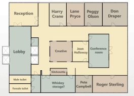 Brady Bunch Floor Plan by Wayfinding Delineation Of Design