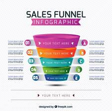 funnel chart vectors photos and psd files free download
