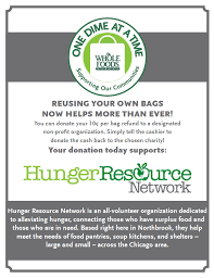 Soup Kitchens In Chicago by News Archives Hunger Resource Network