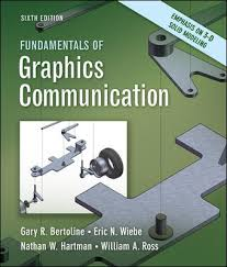 Fundamentals Of Anatomy And Physiology 6th Edition Fundamentals Of Graphics Communication