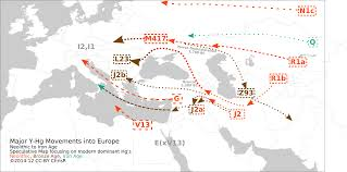 Haplogroup World Map by Ancient Y Dna Discussion No J2a In Pre Bronze Europe U2013 J2 M172