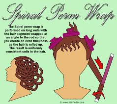 what is the differnece between a spiral and regular perm how to wrap a spiral perm spiral perm wrapping diagram