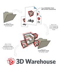 how to design a house in sketchup making a great 3d warehouse model sketchup knowledge base