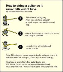 how to string an acoustic guitar the uncle tim method of