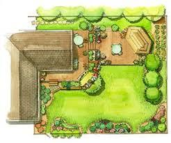 Best  Backyard Layout Ideas On Pinterest Front Patio Ideas - Designing a backyard