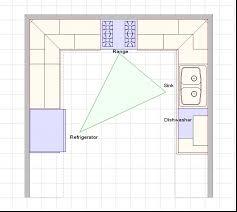 kitchen designs layouts pictures best kitchen layout planner luck interior designing designs