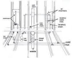 How A Bathtub Drain Works Bathtub Drain Diagram Bathroom Drain Pipe Diagram Fresh Bathroom