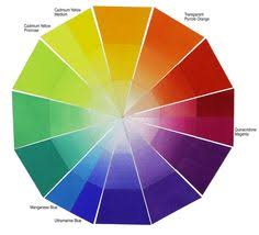 color wheel complementary colors how to choose colors for