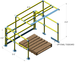 Stairs Standard Size by Pallet Gate U2022 Kee Safety Inc