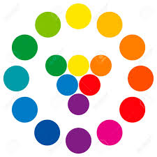 complementary colors color wheel with circles showing the complementary colors that