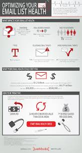 Business Email Addresses List by Optimizing Your Email List Health Infographic U2013 Webbula