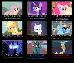 Mlp Fim Meme - mlp fim alignment chart my little pony friendship is magic