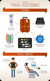 Best Travel Accessories Best Travel Accessories U2013 Euromentravel