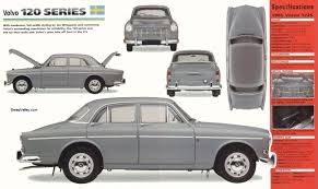 volvo website volvo amazon documentation i wants to tip all amazon lovers