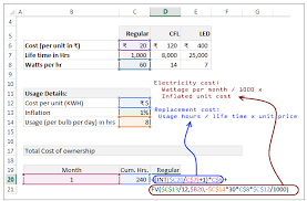 led light consumption calculator doing cost benefit analysis in excel a case study chandoo org