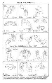 indian sign language sign language and deaf pinterest sign