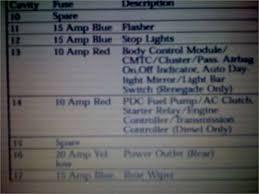 2011 jeep liberty interior fuse box diagram wiring diagrams