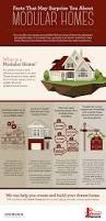 facts about modular homes that might surprise you 1st choice