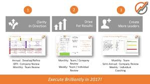 22 ways to boost and practical ways to boost strategy execution