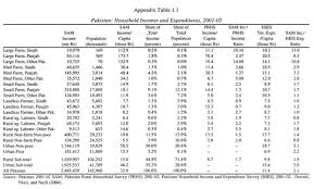 Runescape Experience Table Academic Onefile Document Distributional Impacts Of