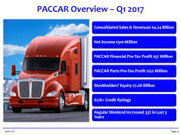 paccar truck parts paccar inc 2017 q1 results earnings call slides paccar inc
