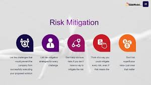 risk mitigation template powerpoint manage risk work guidance
