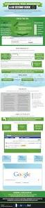 sources for writing a research paper how to evaluate web resources a visual guide to evaluating sources on the web