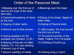 passover 4 cups today s sermon 14 22 31 jesus turns the passover feast
