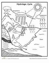 Water Cycle Worksheet Pdf Water Cycle Chart Worksheet Education Com