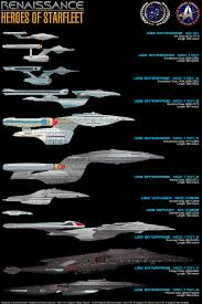 Extenuating Circumstances by Enterprise D Vs Voyager Extenuating Circumstances The Trek Bbs