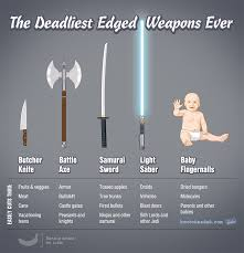 Baby Business Meme - baby fingernails other deadly edged weapons