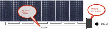 why is it to solar panels micro inverters ac solar panels are they worth it solar quotes
