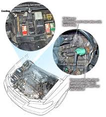 1994 honda accord radiator overheating troubleshooting honda s cooling system