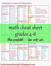 design this home level cheats free math cheat sheet for grades 4 8 math set design and curriculum