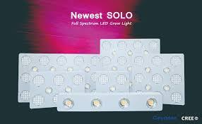 diy cree led grow light indoor grow lighting diy cree cxb 3590 cob buy cxb 3590 cree cxb