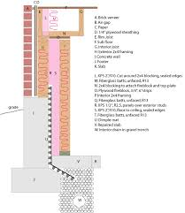 Exterior Basement Wall Insulation by Insulate Basement Wall With Half Wall Brick Exterior And Dimple