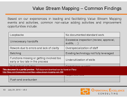 Value Stream Mapping Lean Value Stream Mapping Vsm Powerpoint