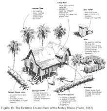 traditional malay house design u2013 radioritas com