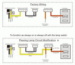 2002 harley davidson road king wiring diagram wiring diagram