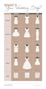 wedding dress type wedding gowns what s your wedding style infographic huffpost