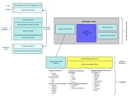 entera ecube systems