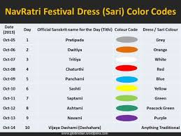 colour of 2016 9 colours to wear on navratri 2016 and their importance